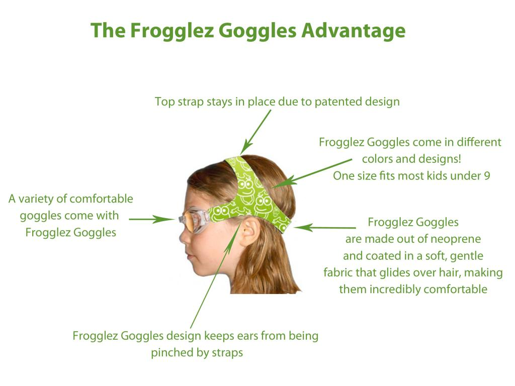 Frogglez Goggles #spon #FrogglezGoggles